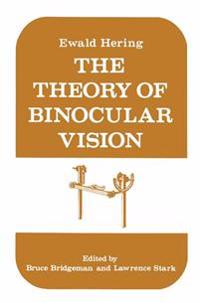 The Theory of Binocular Vision: Ewald Hering (1868)