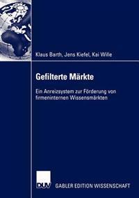 Gefilterte Markte