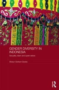 Gender Diversity in Indonesia