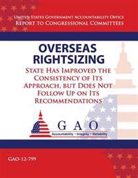 Overseas Rightsizing: State Has Improved the Consistency of Its Approach, But Does Not Follow Up on Its Recommendations