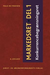 Markedsret-Konkurrencebegrænsningsret