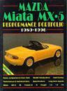 Mazda Miata MX-5 Performance Portfolio