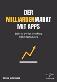 Der Milliardenmarkt Mit Apps