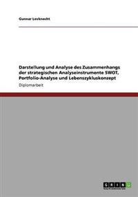 Swot, Portfolio-Analyse Und Lebenszykluskonzept. Darstellung Und Analyse Der Strategischen Analyseinstrumente
