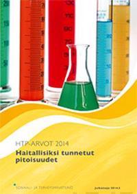 HTP-arvot 2014