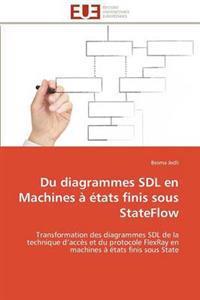 Du Diagrammes Sdl En Machines ��tats Finis Sous Stateflow