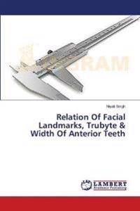 Relation of Facial Landmarks, Trubyte & Width of Anterior Teeth