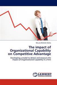 The Impact of Organizational Capability on Competitive Advantage