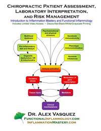 Chiropractic Patient Assessment, Laboratory Interpretation, and Risk Management: Introduction to Inflammation Mastery and Functional Inflammology