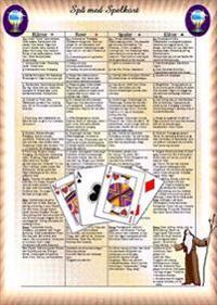 Spå med Spelkort