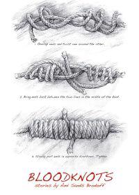Bloodknots