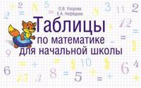 Tablitsy po matematike  dlja nachalnoj shkoly.