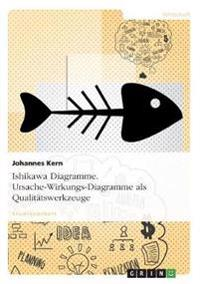 Ishikawa Diagramme. Ursache-Wirkungs-Diagramme ALS Qualitatswerkzeuge