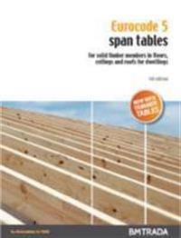 Eurocode 5 Span Tables