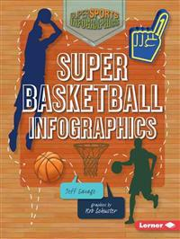 Super Basketball Infographics