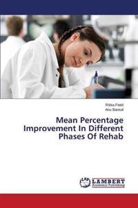 Mean Percentage Improvement in Different Phases of Rehab
