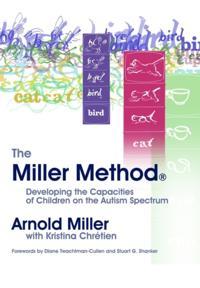 Miller Method (R)