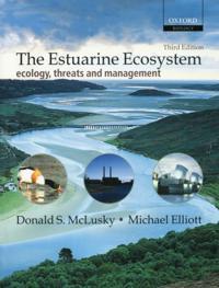 Estuarine Ecosystem: Ecology, Threats and Management