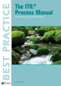 ITIL Process Manual