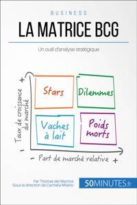 La matrice BCG et les decisions manageriales