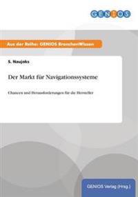 Der Markt Fur Navigationssysteme