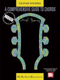 MBGU Guitar Studies