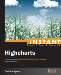 Instant Highcharts