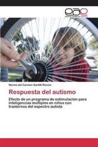 Respuesta del Autismo