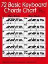 72 Basic Keyboard Chords Chart