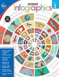 Infographics, Grade 3