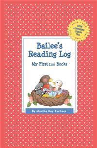 Bailee's Reading Log