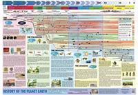History of Planet Earth - Super Jumbo