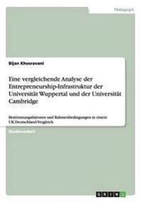 Eine Vergleichende Analyse Der Entrepreneurship-Infrastruktur Der Universitat Wuppertal Und Der Universitat Cambridge