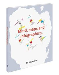 Mind, Maps and Infographics.