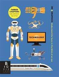 Infographics: Technology