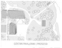 Göstan paviljonki - Prosessi