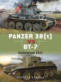 Panzer 38(t) vs BT-7