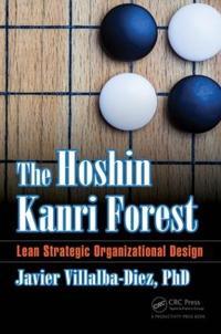 The Hoshin Kanri Forest: Lean Strategic Organizational Design