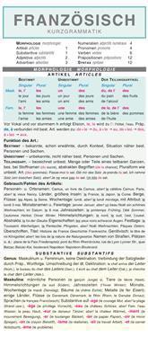 Französisch - Kurzgrammatik: Die komplette Grammatik anschaulich und verständlich dargestellt