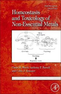 Homeostasis and Toxicology of Non-Essential Metals