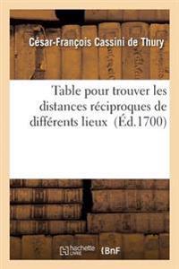 Explication de la Table Pour Trouver Les Distances R�ciproques de Diff�rents Lieux