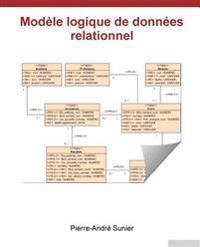 Modele Logique de Donnees Relationnel