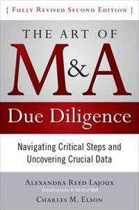 The Art of M & A Due Diligence