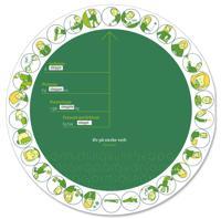 Øvingshjul. Øv på sterke verb -  pdf epub