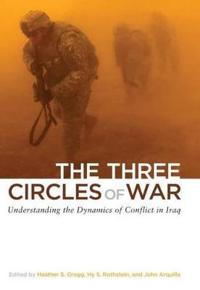 The Three Circles of War