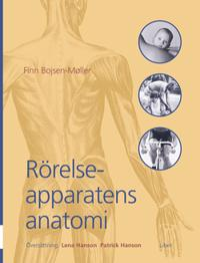 Rörelseapparatens anatomi