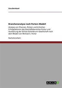 Branchenanalyse Nach Porters Modell
