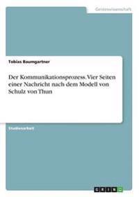 Der Kommunikationsprozess. Vier Seiten einer Nachricht nach dem Modell von Schulz von Thun