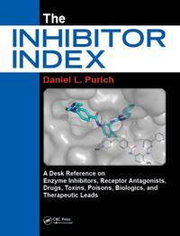 Inhibitor Index