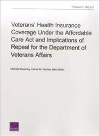 Veterans' Health Insurance Coverage Under the Affordable Care ACT and Implications of Repeal for the Department of Veterans Affairs
